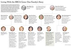 The New York Times > Health > Image > Living with the BRCA Gene: One Family's Story