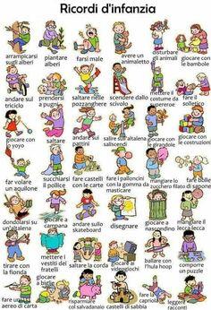 Ricordi d'infanzia #italianlessons