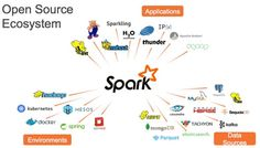 Machine Learning at Scale with Spark – Data Science Central