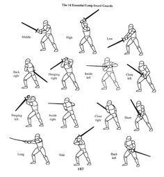 jibadojo: Basic Kamae of Tenshin Shoden Katori Shinto-Ryu