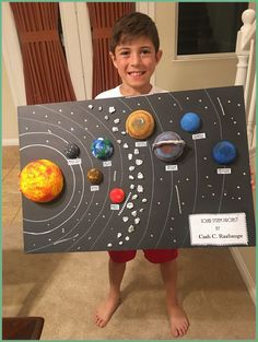 10 Diy Solar Projects For Your Ideas Solar System Model Project, Solar System Painting, Solar System Projects For Kids, Solar Energy Projects, Solar System Kids, Solar System Science Project, Solar System Activities, Solar System Facts, Solar System Poster