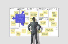 Modelo de Negócios Abertos