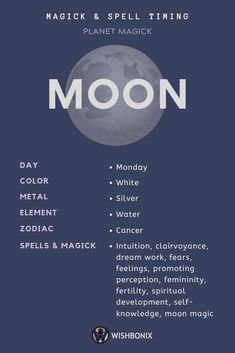 Using Planets and Planetary Energy in your Spells and Magick - Wishbonix Astrology Planets, Learn Astrology, Astrology Zodiac, Astrology Signs, Jupiter Astrology, Aries, Zodiac Signs Chart, Zodiac Sign Facts, My Zodiac Sign