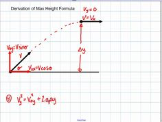 Physics: 2D Kinematics: Deriving Max Height of a Projectile