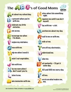 ABCs of Good Moms....Because It's So Important To Teach Our Children Their ABCs--We Need To Remember Them Too.