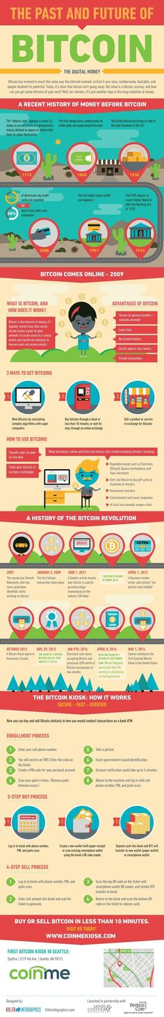 The Past and Future of Bitcoin [Infographic] 700 digital coins in the world. None oriented towards actually being used as currency. That all changes now! Save money with retail shopping while investing in the hottest crypto coin ever!