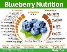 Calendula Benefits, Matcha Benefits, Lemon Benefits, Health Benefits, Health Tips, Health Foods, Health Care, Tomato Nutrition, Nutrition Tips