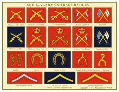 DRAGOON GUARDS & DRAGOONS RANK BADGES