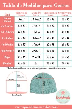 How to crochet the Perfect Straight Seam when going in rounds (Photo & Video Tutorial) Baby Girl Crochet, Love Crochet, Crochet For Kids, Crochet Yarn, Crochet Hooks, Crochet Beanie, Knitted Blankets, Knitted Hats, Crochet Organizer