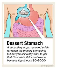 Dessert Stomach. (* Food humor. Print and make to a tag, attach with desserts/treats gift.)