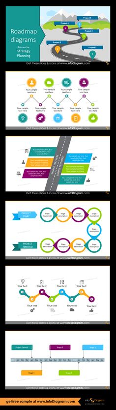 Roadmap Diagram Templates for Project Strategy Planning. Nine steps timeline roadmap with signpost icons, six stages roadmap infographics, Linear project plan roadmap arrow – nine stages, Eight steps timeline roadmap flat chain infographics, Monthly project plan roadmap timeline.