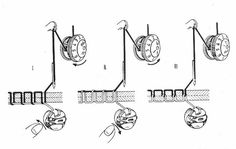 Sewing machine bobbin tension diagram