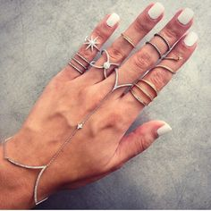 Fragments rings