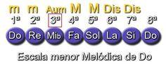 11 Mandolin Music Ideas Music Violin Sheet Music Violin Sheet