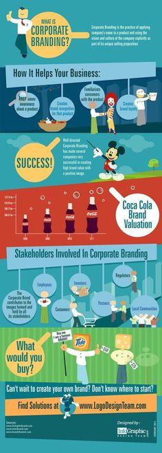 [INFOGRAPHIC] Benefit of Corporate #Branding