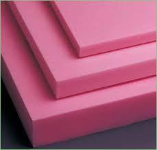 Jumbo Loan Sheet In Lahore 0309 9992929 In 2020 Spray Foam Insulation Roof Waterproofing Thermal Insulation