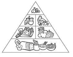 Мятный Шоколад - РЕСУРСОВ ДЛЯ ОБРАЗОВАНИЯ ДЕТЕЙ: Раскраски Колесо и Пирамиды, Пищевой