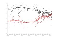 Why Hillary Clinton Is Probably Going to Win -- NYMag