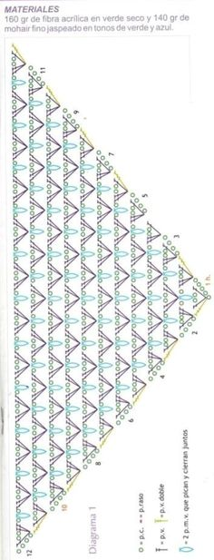 Crochet Shawl - Chart by DRAGONFLIES