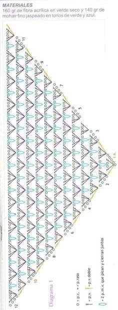 Crochet Shawl - Chart by DRAGONFLIES