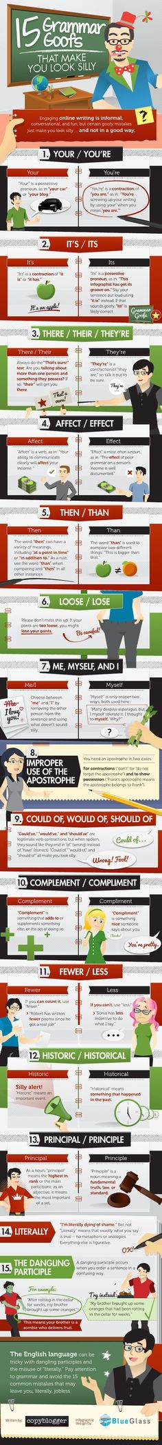 15 of the most avoidable language errors Infographic: 15 grammar errors to avoid - even when you're writing informally for social media.Infographic: 15 grammar errors to avoid - even when you're writing informally for social media. Common Grammar Mistakes, Grammar Tips, Grammar And Punctuation, Grammar Rules, Teaching Grammar, Teaching English, Grammar Activities, Listening Activities, Mind Maps