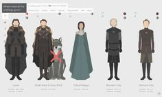For all of you Game of Thrones fans, I'm sure it can be a real battle to keep all of the characters and houses straight sometimes. But just bookmark thisillustrated guideto the show and you'll be set. The graphic tribute covers character's names and which house they belong to. I love the minimalist style.