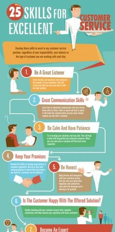 Small businesses often can't compete against big box stores but where they can compete and exceed is their customer servce; here are 25 skills for excellent customer service.