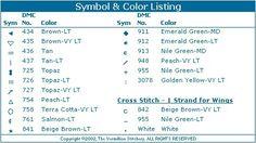 Toddler Birthstone Fairy May Emerald Cross Stitch Pattern 5/5