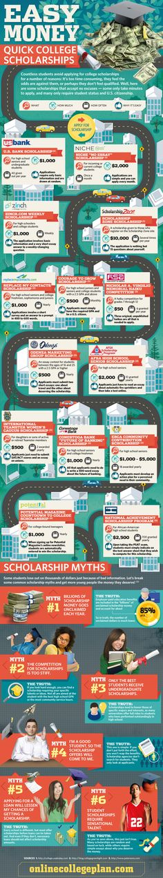 College Scholarships Guide  View More @ http://www.liveinfographic.com…