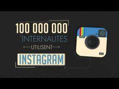 video reseaux sociaux