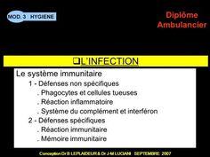 L'INFECTION Le système immunitaire 1 - Défenses non spécifiques> Lymphocyte B, Influenza Virus, Chicken Pox, Lymph Nodes, Bone Marrow, Immune System, Emergency Medical Technician