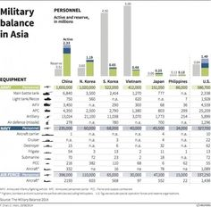 A closer look China's military corruption problem, in today's Data Dive: http://reut.rs/YvYqcW  pic.twitter.com/PV7t35XYZM **ABSURD AND TRAGIC?