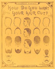 1890 Barber Shop Men Haircut Chart Poster Sign Print 54 | eBay