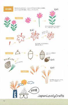 Facile & Kawaii Boll Point Pen Illustration livre dessin