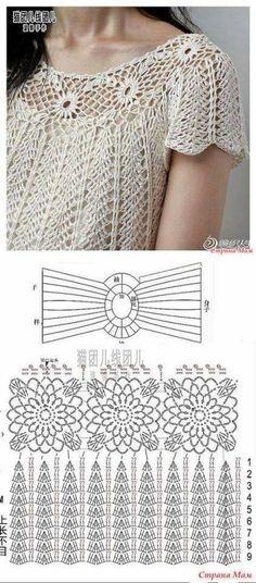 Fabulous Crochet a Little Black Crochet Dress Ideas. Georgeous Crochet a Little Black Crochet Dress Ideas. Débardeurs Au Crochet, Crochet Shirt, Crochet Woman, Crochet Cardigan, Cardigan Sweaters, Lace Sweater, Crochet Designs, Crochet Patterns, Sweater Patterns