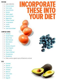Incorporate these foods into your diet to lose weight!