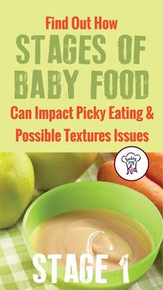 Introducing Solids Baby Food Stages