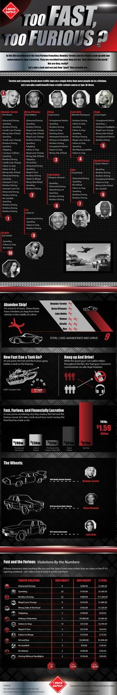 #infographic Too Fast and Furious 6: Driving Violations and how much they cost IRL