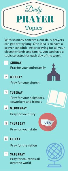 Printable Daily Prayer Topics. With so many concerns, our daily prayers can get pretty long. One idea is to have a prayer schedule. After praying for all your closest friends and family, you can have a topic selected for each day of the week.