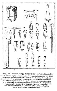 Основной инструмент для ручной свободной ковки