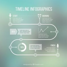 Template Infográfico Timeline Vetor grátis