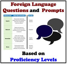 Foreign (World) Language Questions and Promopts Baed on Proficiency Levels (French, Spanish) wlteacher.wordpress.com