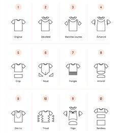 Recycler un vieux tee-shirt en quelques coups de ciseaux