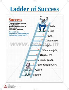 http://www.eci.co.in/posters.html Motivational Posters of Ladder