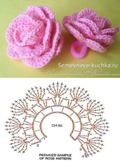 -A Collection of Crochet Rose Flowers [Free Patterns]. Crochet flowers are always a further addition to wearables, bags, home decorations. Crochet Flower Tutorial, Crochet Flower Patterns, Crochet Designs, Crochet Flowers, Diy Crafts Crochet, Easy Crochet, Crochet Projects, Crochet Diagram, Crochet Chart