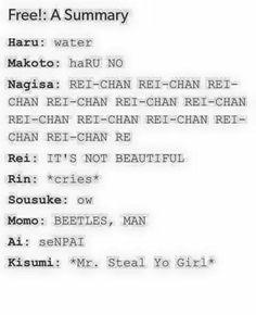 Free summary of Haru, Makoto, Nagisa, Rei Rin Sousuke, Nitori Momotarou and Kisumi