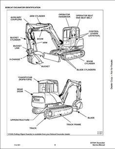 Bobcat X325 Mini Excavator Service Repair Workshop Manual