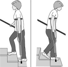 Total Knee Replacement Exercise Guide-OrthoInfo - AAOS