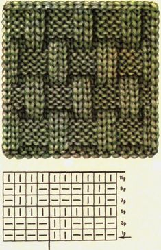 Strickmuster Crochet Techniques different crochet techniques Baby Knitting Patterns, Knitting Stitches, Free Knitting, Crochet Patterns, Simple Knitting, Kids Knitting, Creative Knitting, Knitting Charts, Knit Basket