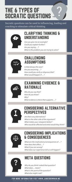 """Challenging misconceptions, negative thought processes & habitual distorted thinking patterns through """"Critical thinking"""" based upon Socrates' basic philosophical questions. Also known as Challenging Perceptions in therapy & coaching."""